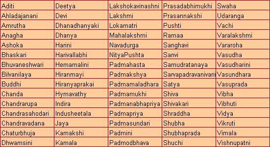 Modern tamil baby names with meaning